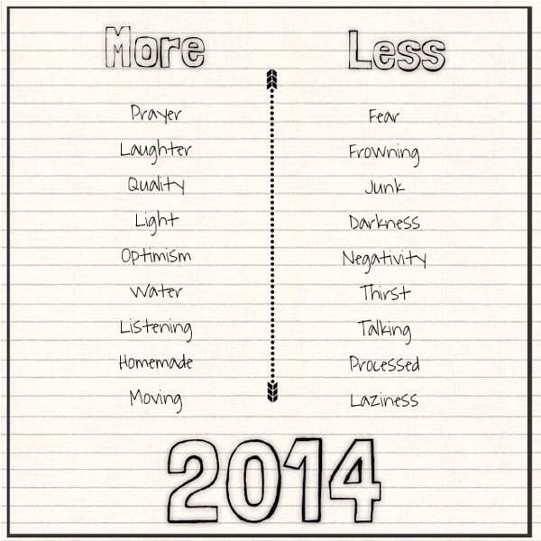 More and Less for 2014